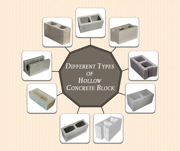Different-types_of_hollow_concrete_blocks.jpg
