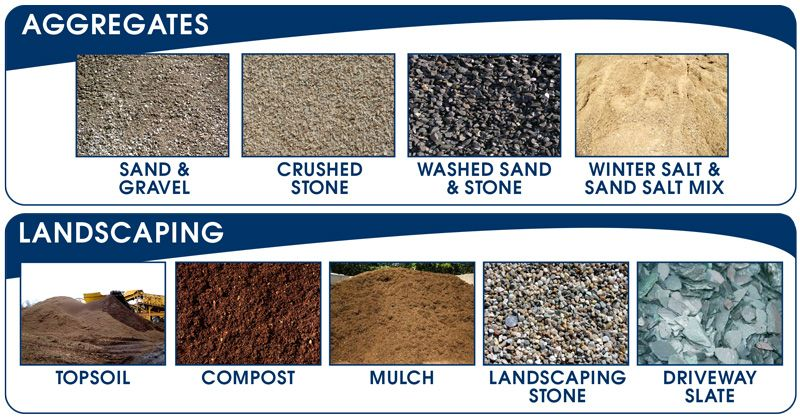 aggregates_used_for_different_forms_of_concrete.jpg