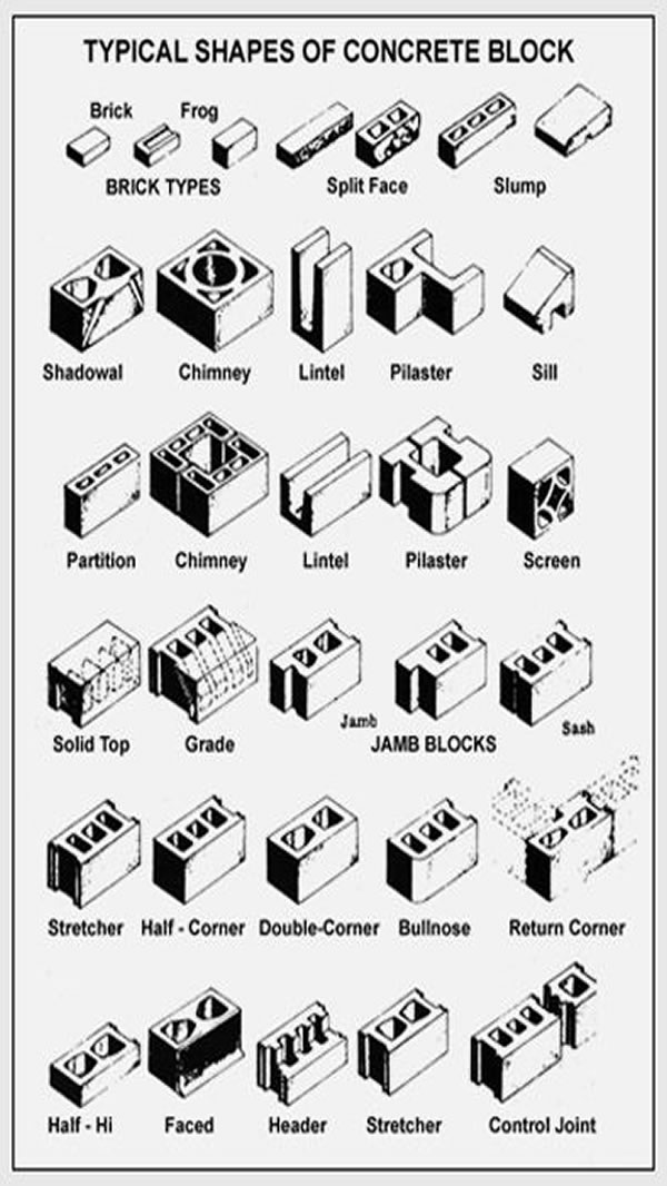 Standard_bricks_catalogue2.jpg